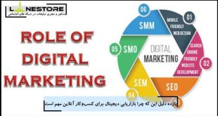 یازده دلیل این که چرا بازاریابی دیجیتال برای کسبوکار آنلاین مهم است