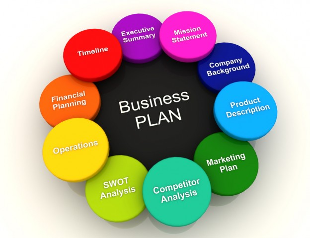 بیزنس پلن Business plan 1