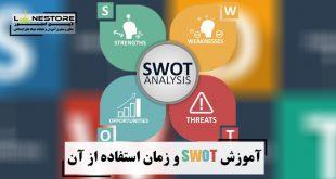 آموزش SWOT و زمان استفاده از آن